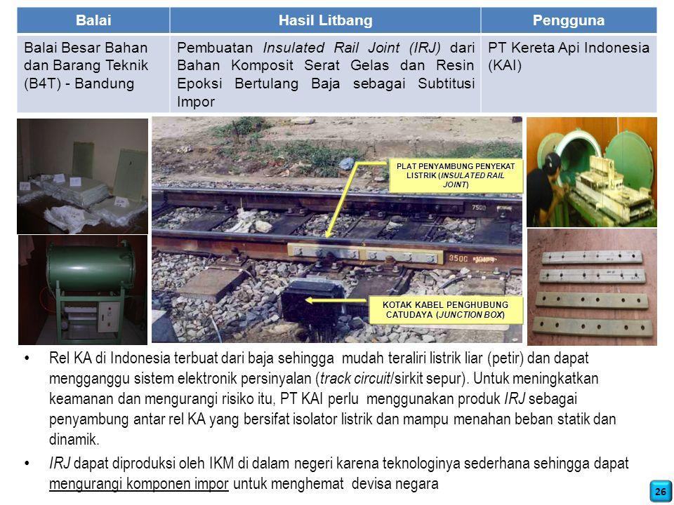 Balai Hasil Litbang. Pengguna. Balai Besar Bahan dan Barang Teknik (B4T) - Bandung.