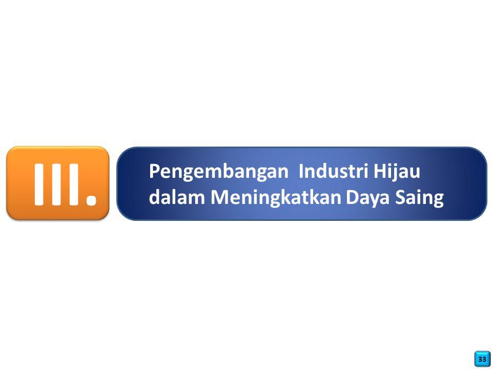 III. Pengembangan Industri Hijau dalam Meningkatkan Daya Saing 33