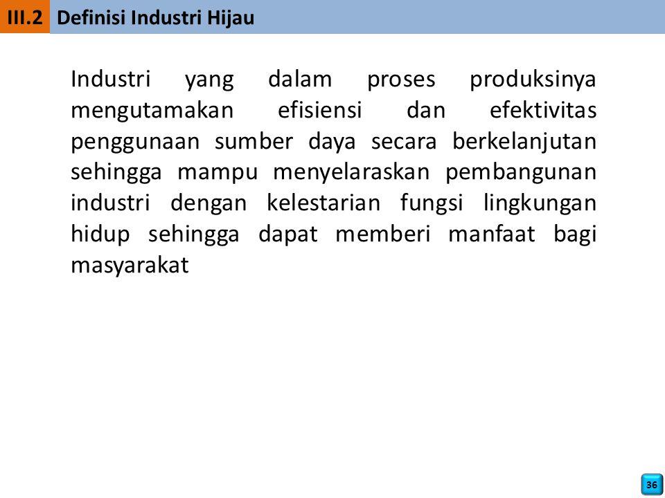 III.2 Definisi Industri Hijau.
