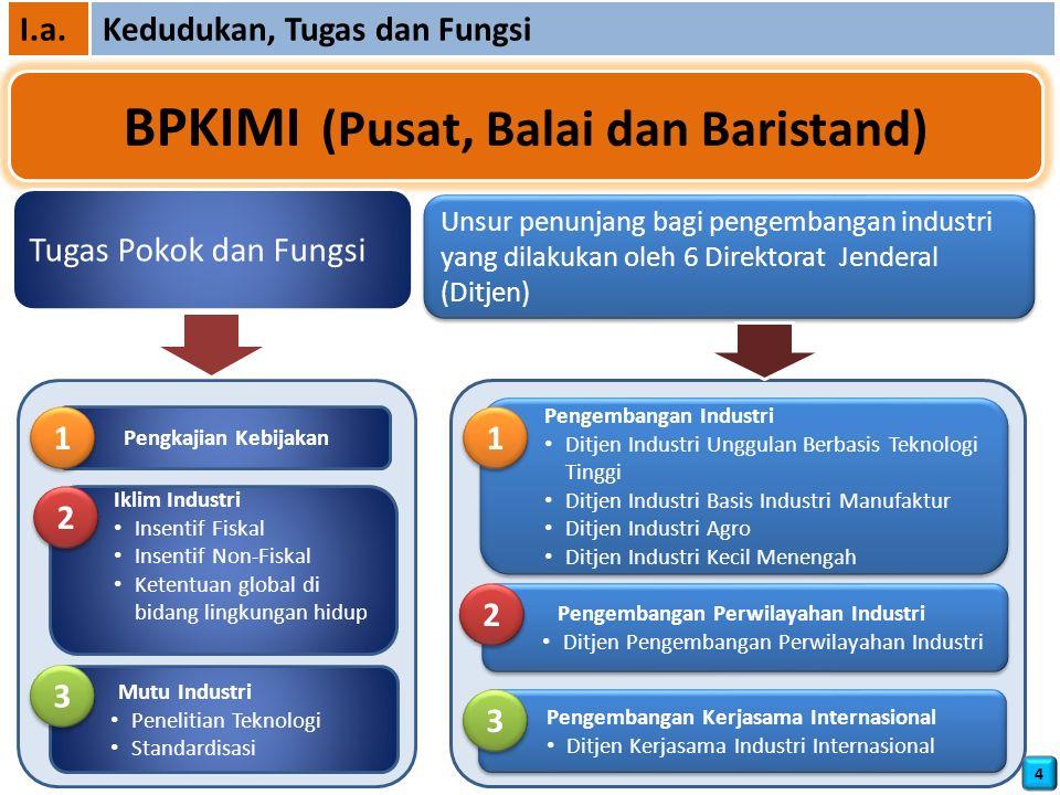 BPKIMI (Pusat, Balai dan Baristand)