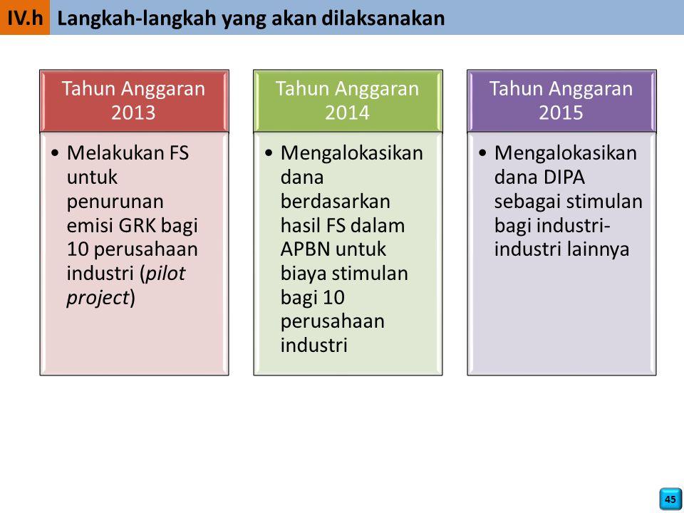 Langkah-langkah yang akan dilaksanakan