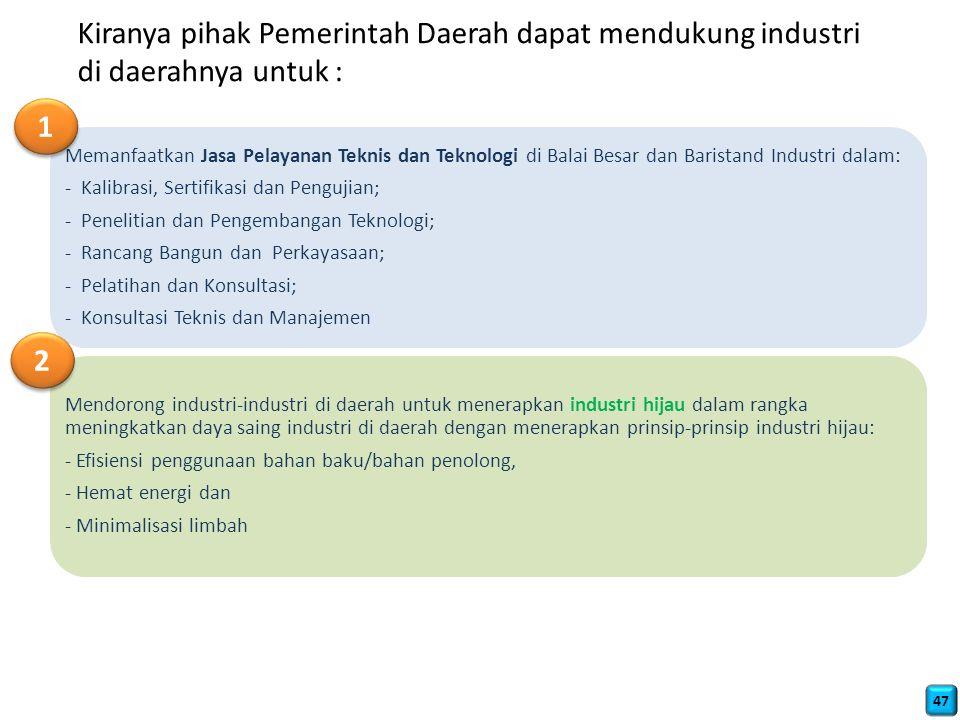 Kiranya pihak Pemerintah Daerah dapat mendukung industri di daerahnya untuk :