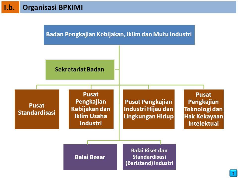 I.b. Badan Pengkajian Kebijakan, Iklim dan Mutu Industri. Sekretariat Badan. Pusat Standardisasi.