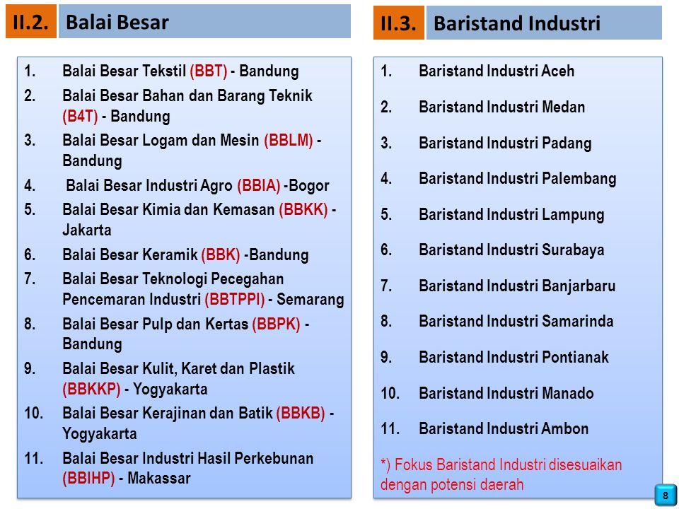 II.2. Balai Besar II.3. Baristand Industri