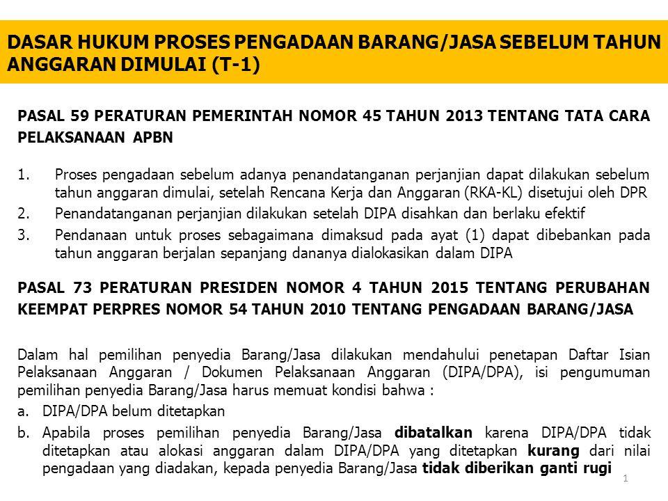 DASAR HUKUM PROSES PENGADAAN BARANG/JASA SEBELUM TAHUN ANGGARAN DIMULAI (T-1)