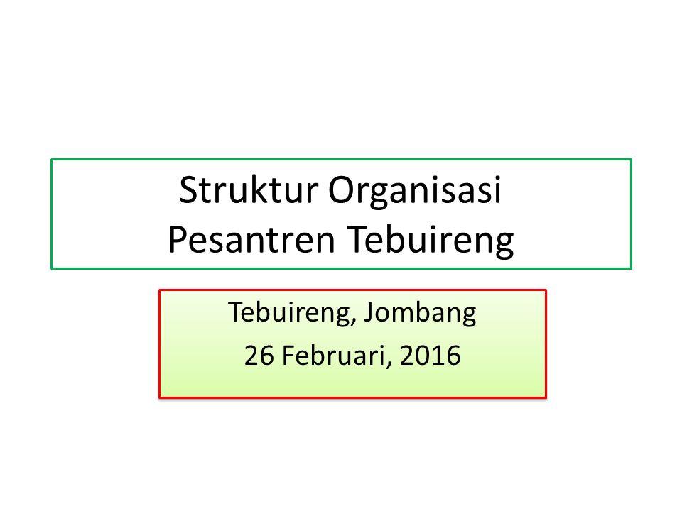 Struktur Organisasi Pesantren Tebuireng