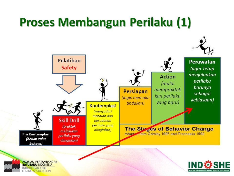 Proses Membangun Perilaku (1)
