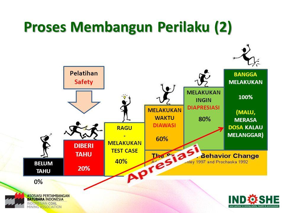 Proses Membangun Perilaku (2)