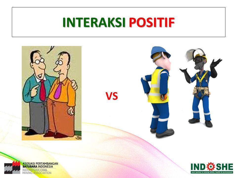 INTERAKSI POSITIF VS. Metode: Presentasi 60% Interaktif 40% Waktu: 15 menit. Prinsip utama KOMUNIKASI POSITIF untuk TEMUAN NEGATIF ini adalah: