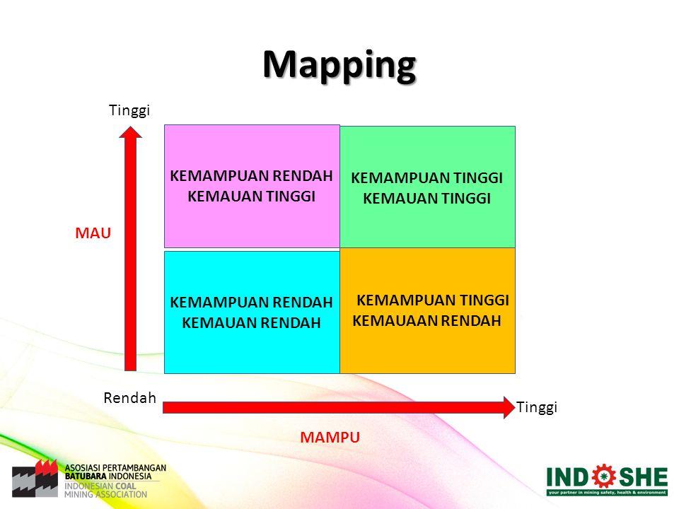 Mapping Tinggi KEMAMPUAN RENDAH KEMAMPUAN TINGGI KEMAUAN TINGGI MAU