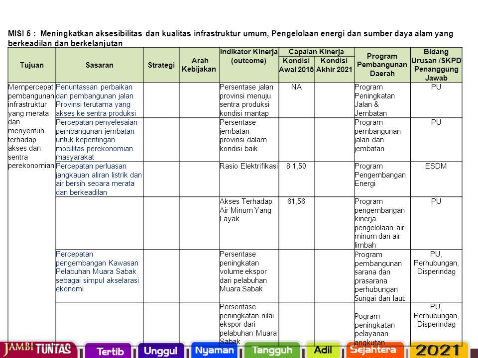 MISI 5 : Meningkatkan aksesibilitas dan kualitas infrastruktur umum, Pengelolaan energi dan sumber daya alam yang berkeadilan dan berkelanjutan