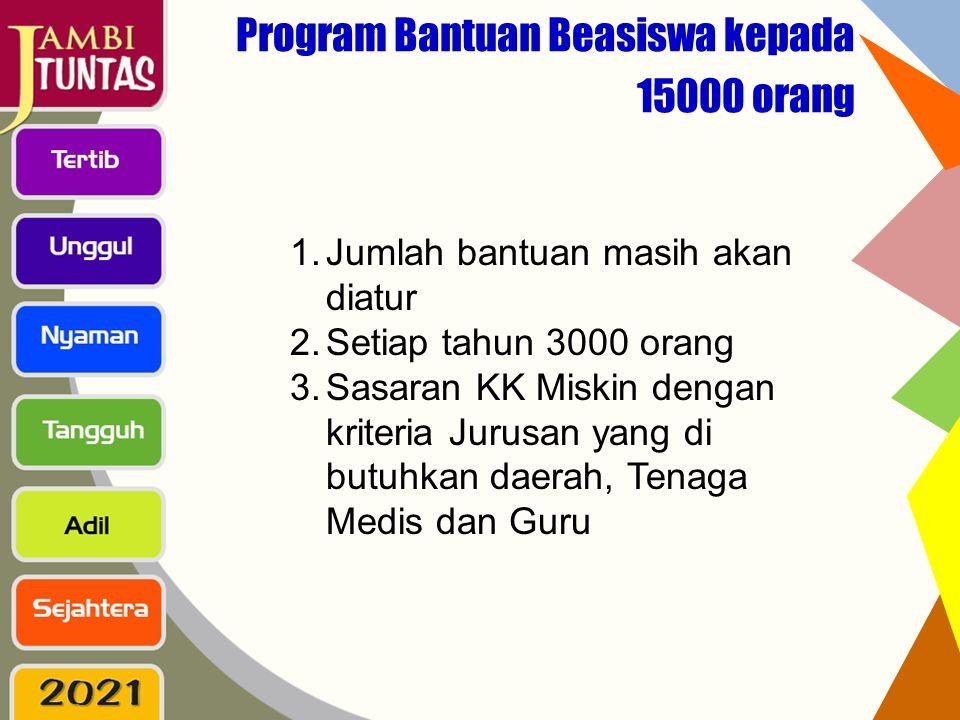 Program Bantuan Beasiswa kepada 15000 orang