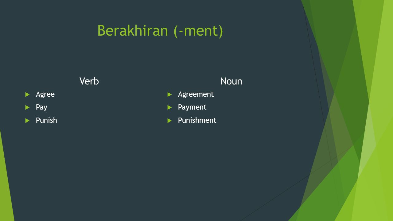 Berakhiran (-ment) Verb Noun Agree Pay Punish Agreement Payment