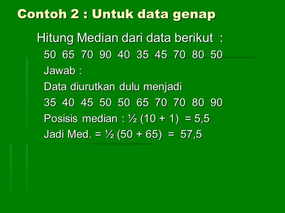 Contoh 2 : Untuk data genap