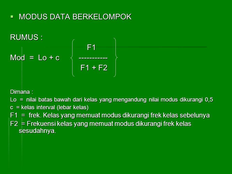 MODUS DATA BERKELOMPOK RUMUS : F1 Mod = Lo + c ----------- F1 + F2