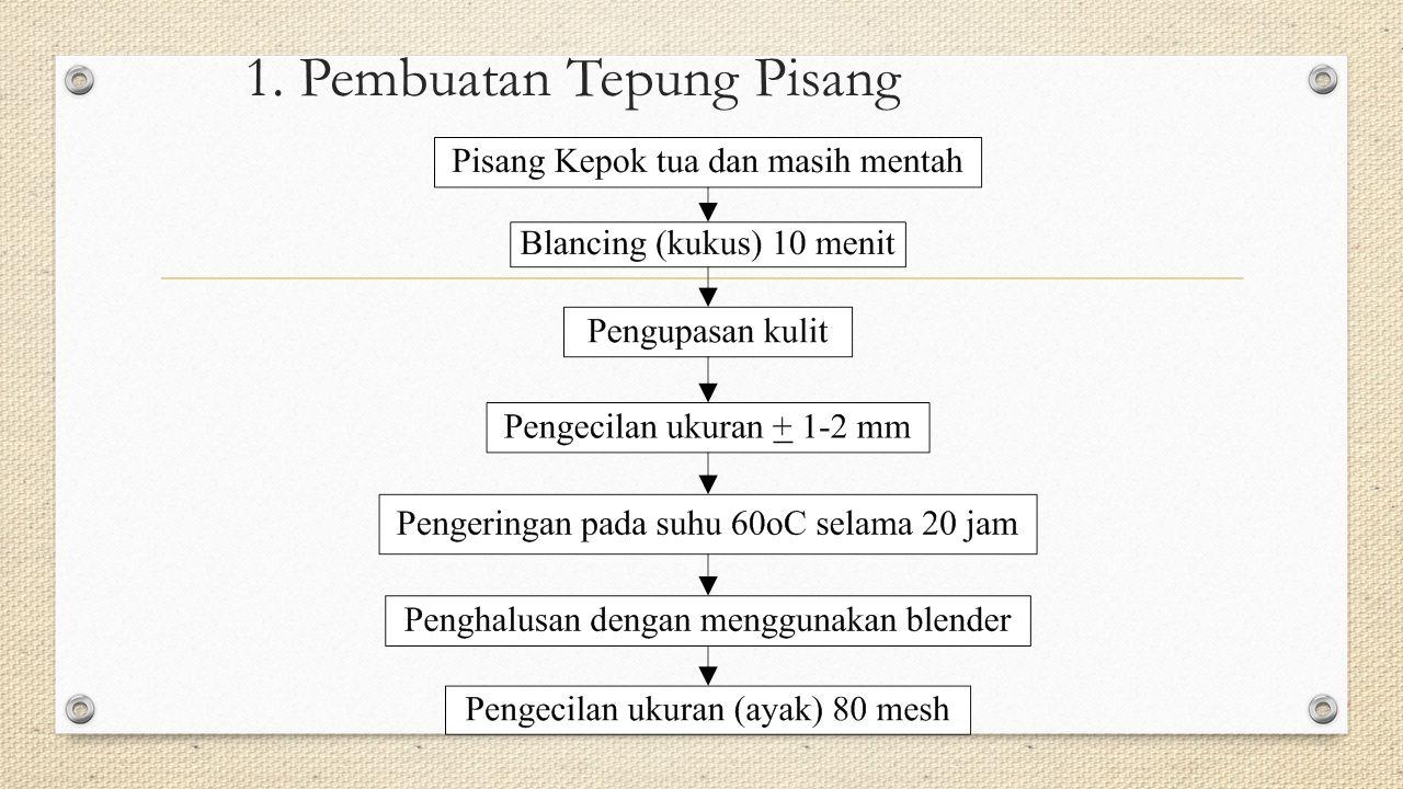 1. Pembuatan Tepung Pisang
