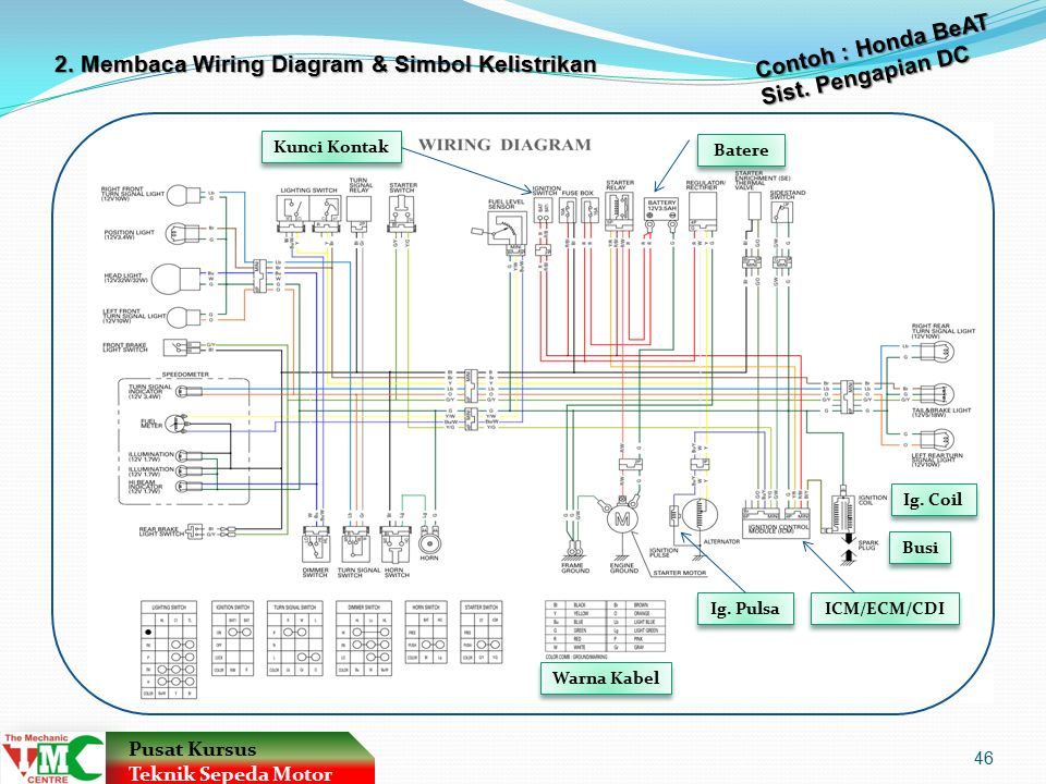 Diagram listrik honda gl pro cdi gallery how to guide