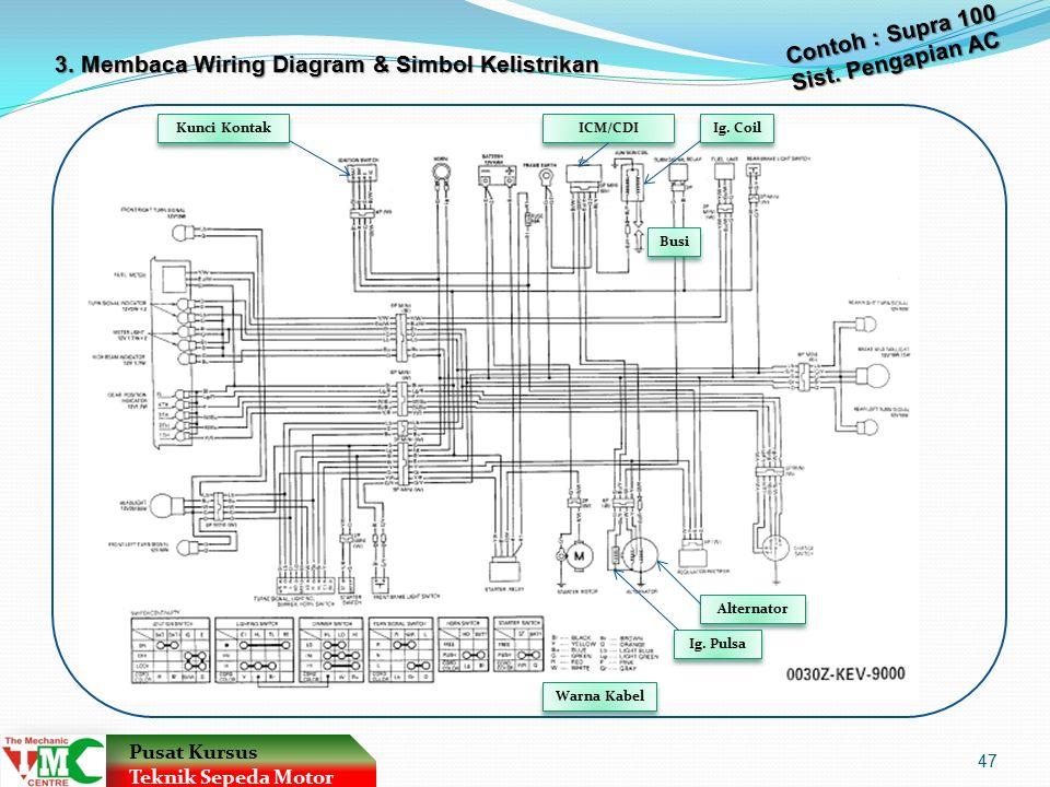 Belajar wiring diagram listrik jeffdoedesign