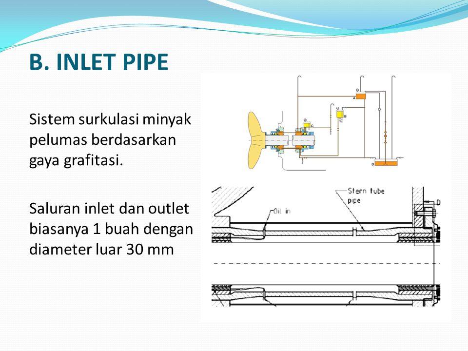 B. INLET PIPE Sistem surkulasi minyak pelumas berdasarkan gaya grafitasi.
