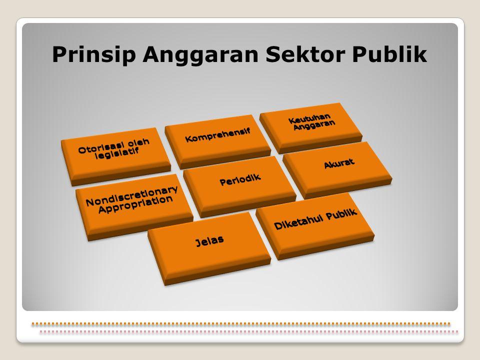 Prinsip Anggaran Sektor Publik