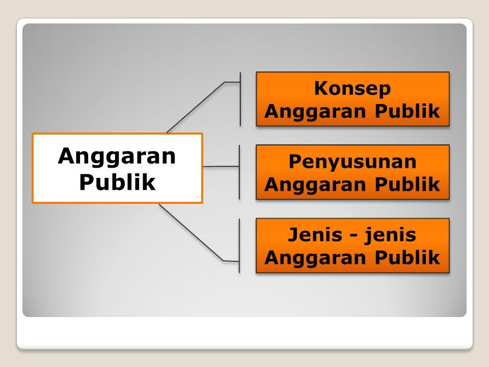 Anggaran Publik Konsep Anggaran Publik Penyusunan Anggaran Publik
