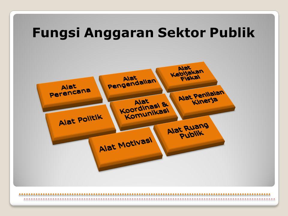 Fungsi Anggaran Sektor Publik