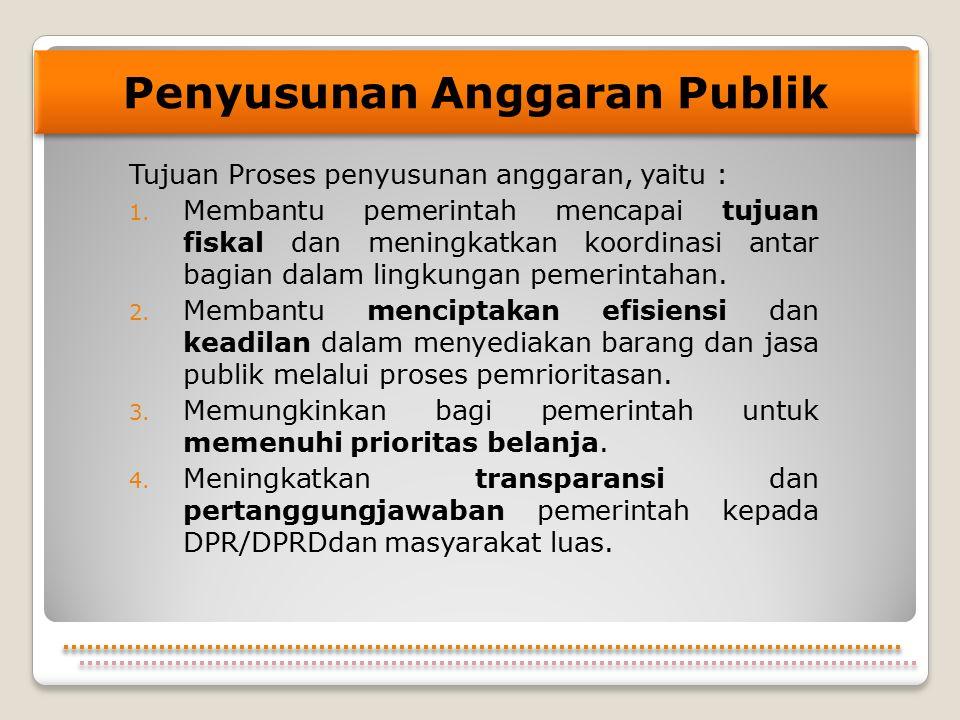Penyusunan Anggaran Publik