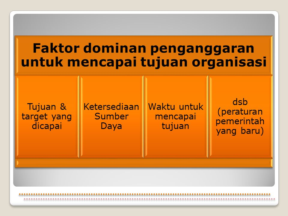Faktor dominan penganggaran untuk mencapai tujuan organisasi