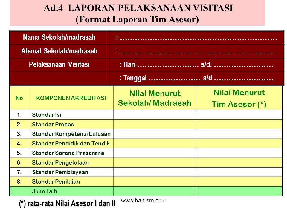 Ad.4 LAPORAN PELAKSANAAN VISITASI (Format Laporan Tim Asesor)