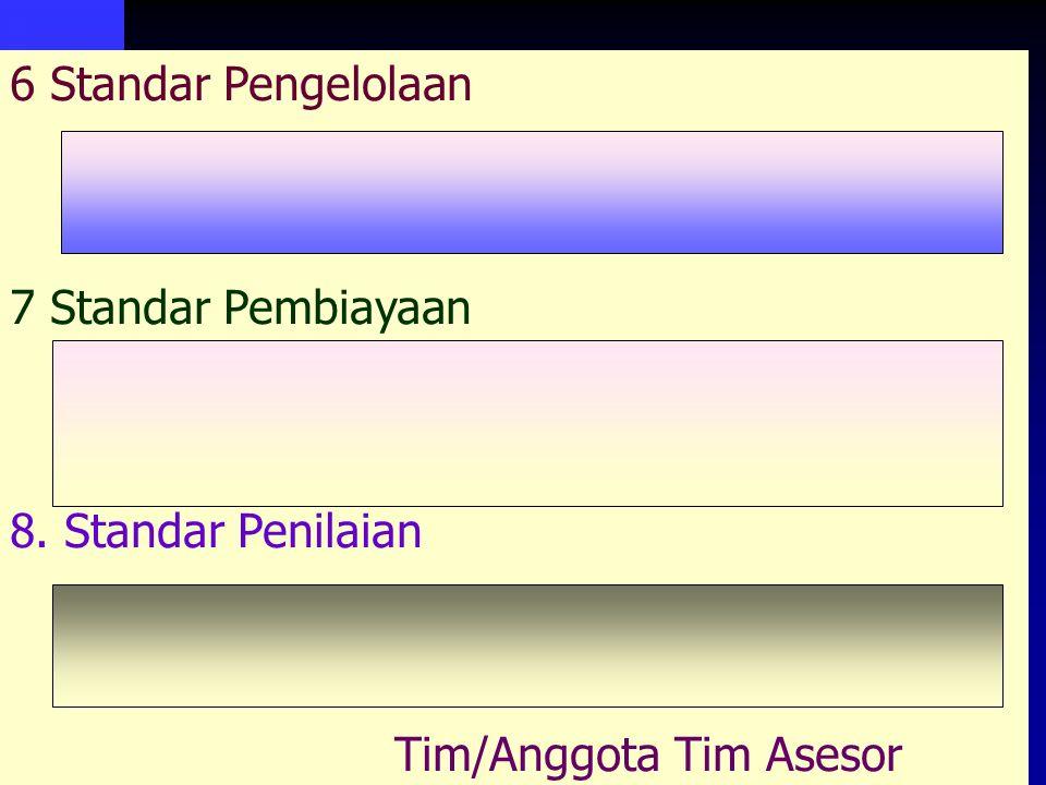 Tim/Anggota Tim Asesor