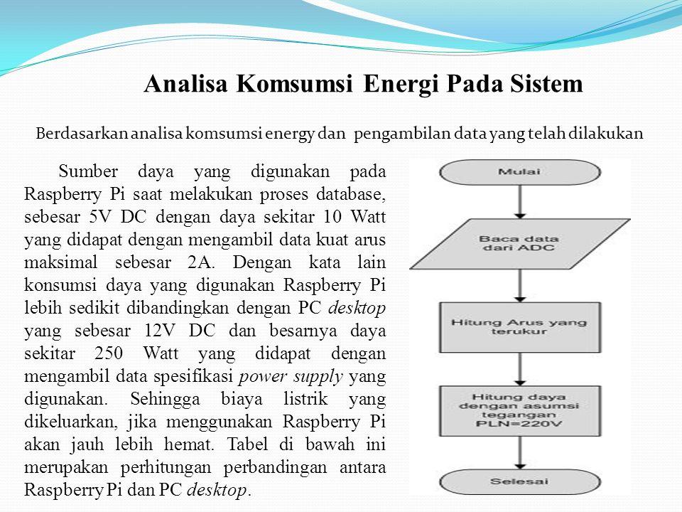 Analisa Komsumsi Energi Pada Sistem