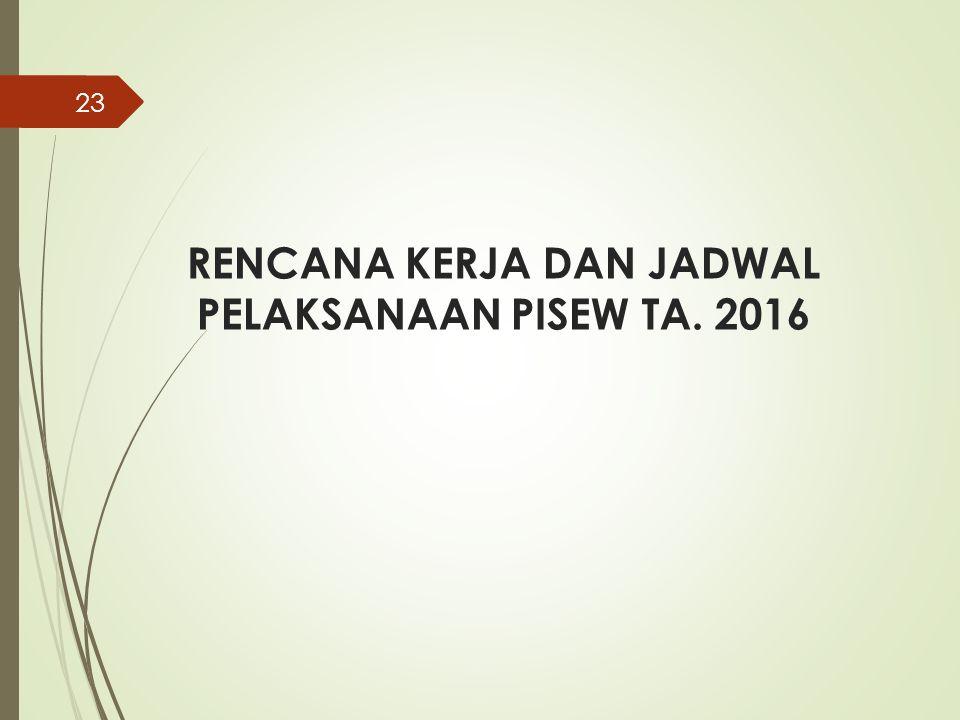 RENCANA KERJA DAN JADWAL PELAKSANAAN PISEW TA. 2016