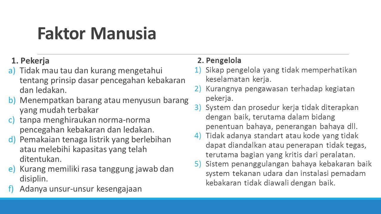 Faktor Manusia 1. Pekerja