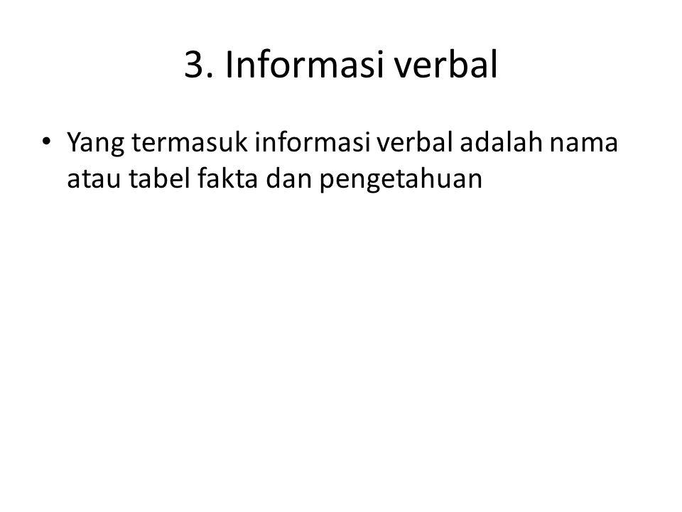 3. Informasi verbal Yang termasuk informasi verbal adalah nama atau tabel fakta dan pengetahuan