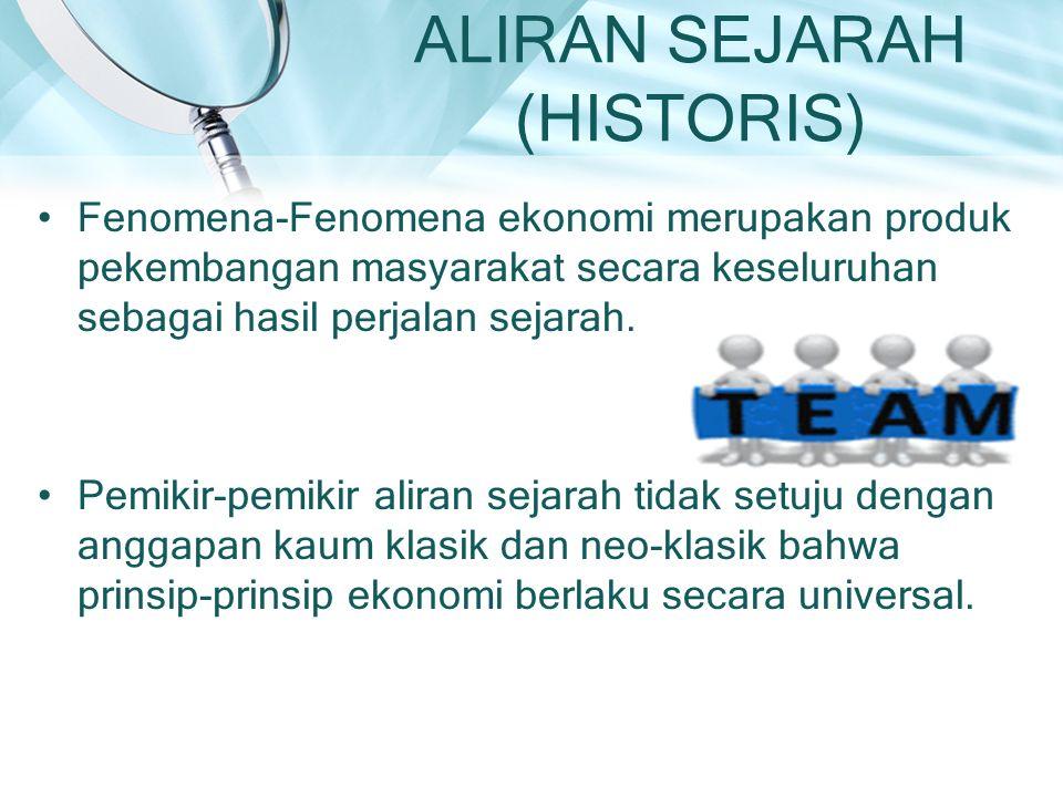 ALIRAN SEJARAH (HISTORIS)