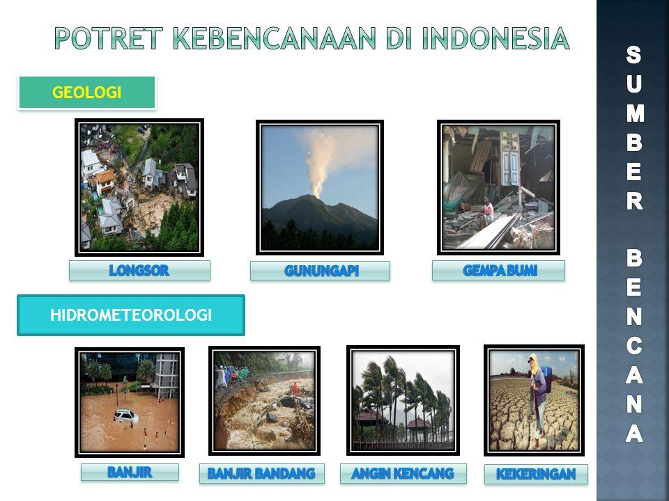 POTRET KEBENCANAAN DI INDONESIA