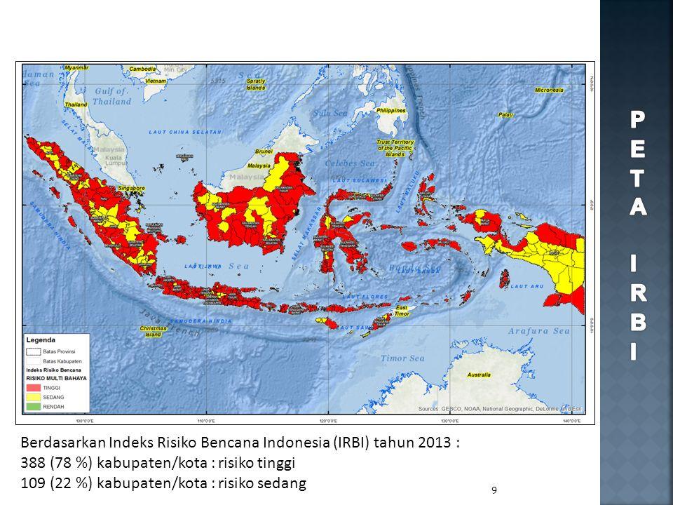 PETA IRBI Berdasarkan Indeks Risiko Bencana Indonesia (IRBI) tahun 2013 : 388 (78 %) kabupaten/kota : risiko tinggi.