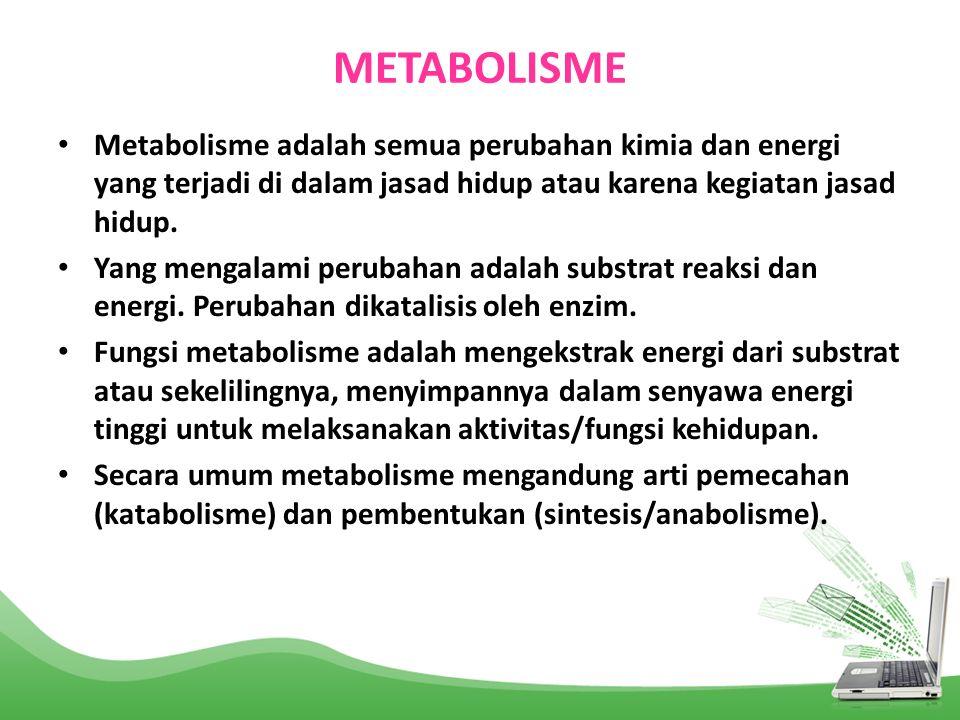 METABOLISME Metabolisme adalah semua perubahan kimia dan energi yang terjadi di dalam jasad hidup atau karena kegiatan jasad hidup.