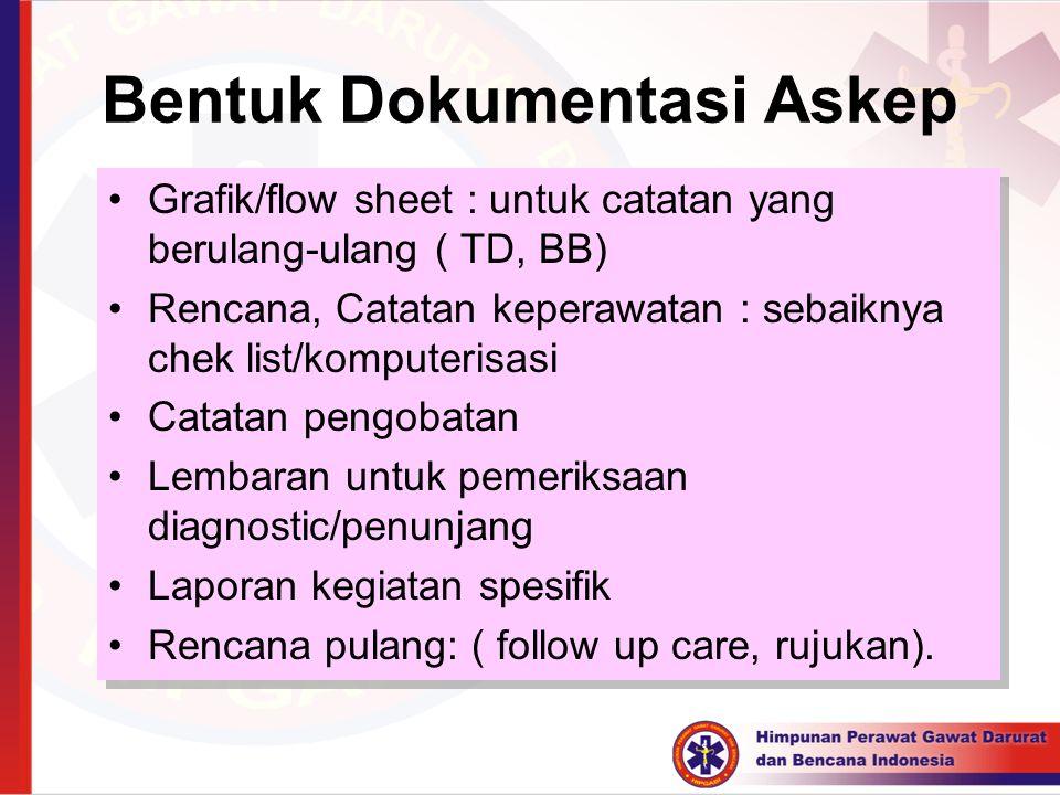 Bentuk Dokumentasi Askep