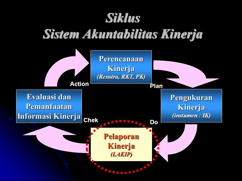 Sistem Akuntabilitas Kinerja