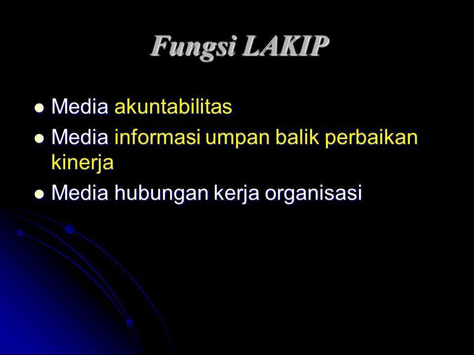 Fungsi LAKIP Media akuntabilitas