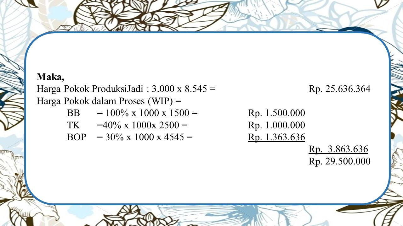 Maka, Harga Pokok ProduksiJadi : 3.000 x 8.545 = Rp. 25.636.364. Harga Pokok dalam Proses (WIP) =