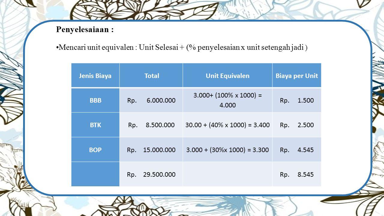Penyelesaiaan : Mencari unit equivalen : Unit Selesai + (% penyelesaian x unit setengah jadi ) Jenis Biaya.