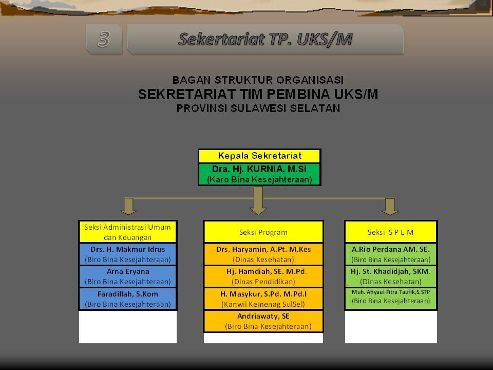 Sekertariat TP. UKS/M 3