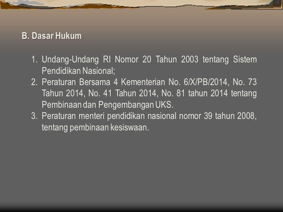 B. Dasar Hukum Undang-Undang RI Nomor 20 Tahun 2003 tentang Sistem Pendidikan Nasional;