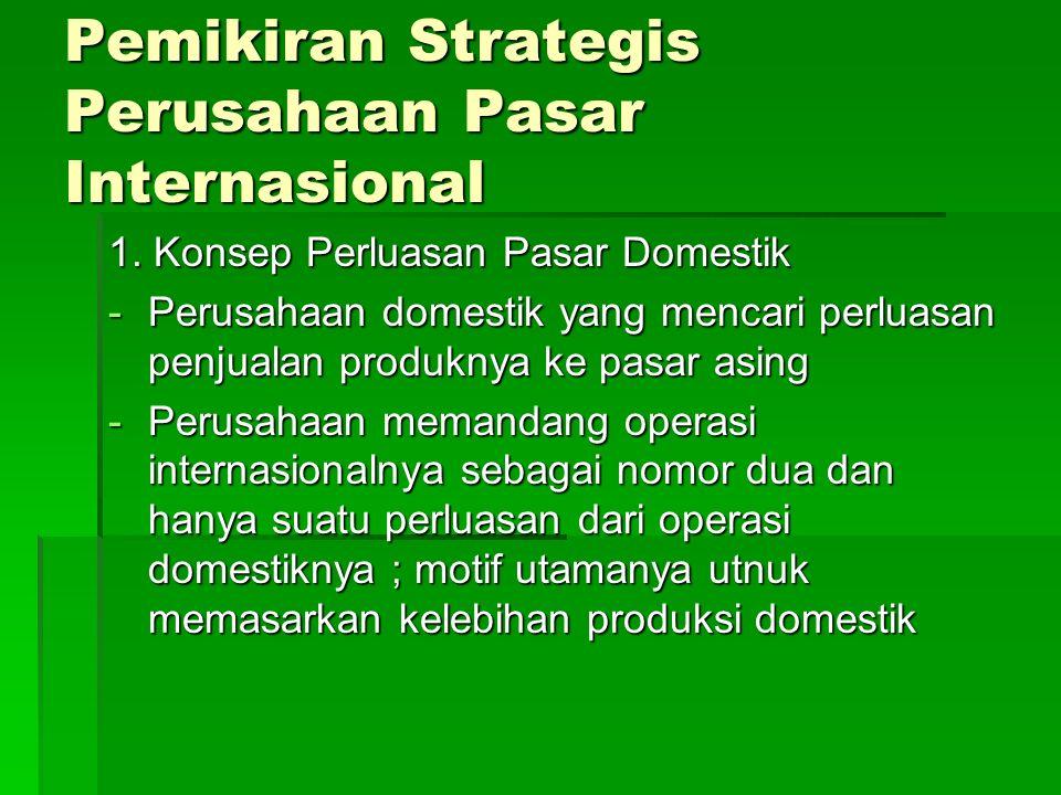 Pemikiran Strategis Perusahaan Pasar Internasional
