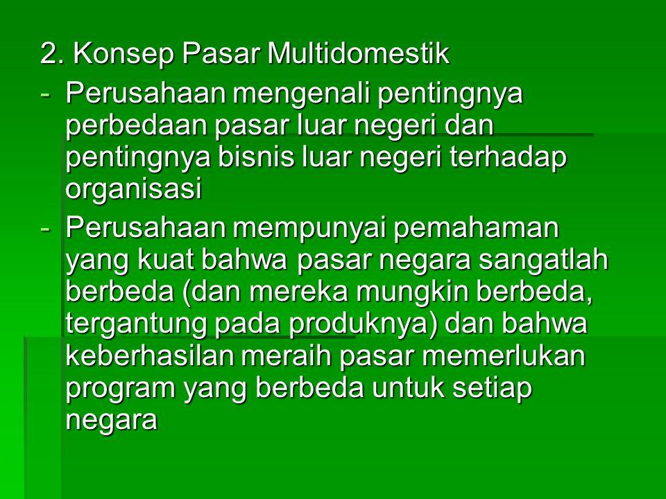 2. Konsep Pasar Multidomestik