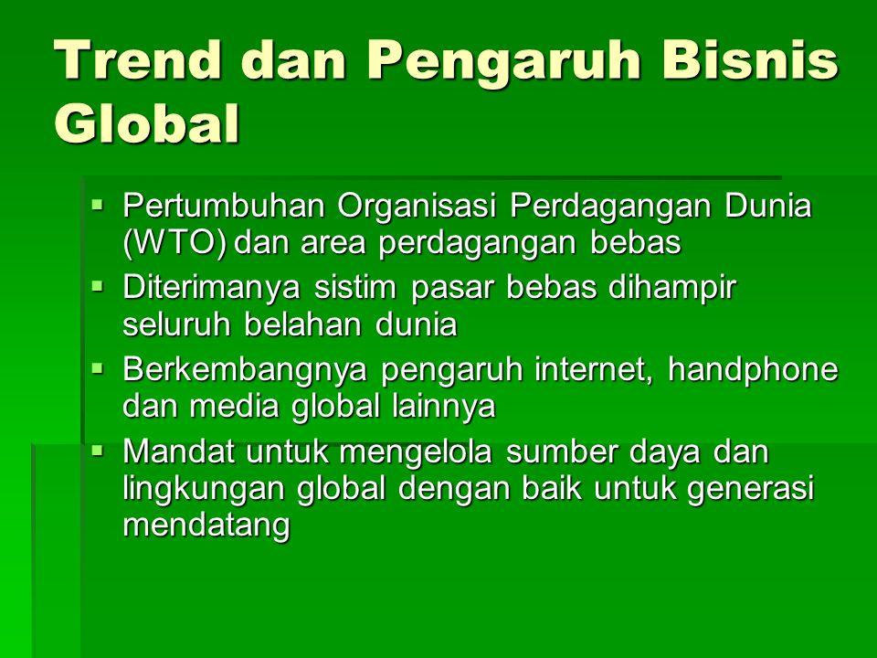Trend dan Pengaruh Bisnis Global