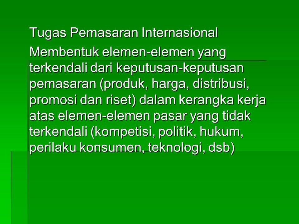 Tugas Pemasaran Internasional