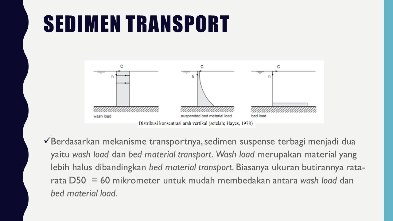 Sedimen transport